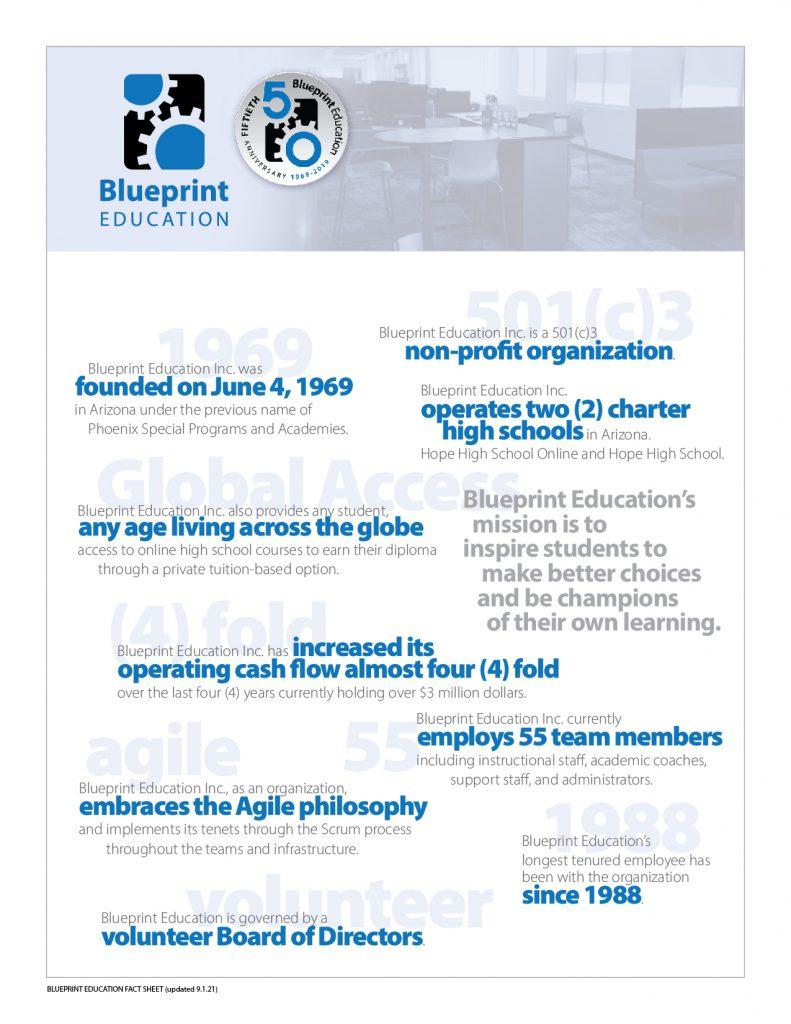 Blueprint Education Fact Sheet