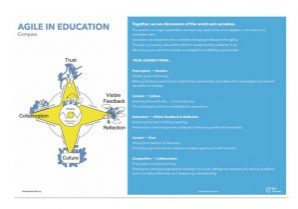 agile-education-compass